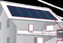 Bases Ajuts a bateires elèctriques autocosum